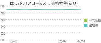はっぴぃ!アロー&ス... 価格推移(新品)