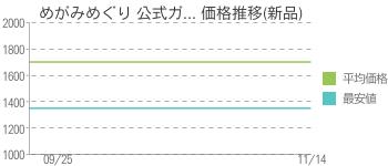 めがみめぐり 公式ガ... 価格推移(新品)