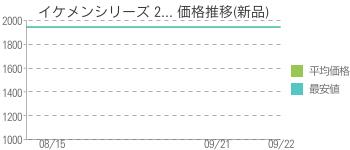 イケメンシリーズ 2... 価格推移(新品)