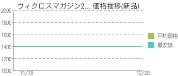 ウィクロスマガジン2... 価格推移(新品)