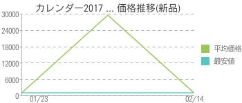 カレンダー2017 ... 価格推移(新品)