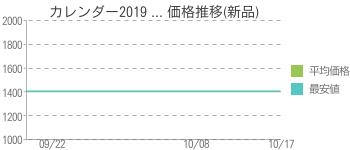 カレンダー2019 ... 価格推移(新品)