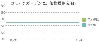コミックガーデン 2... 価格推移(新品)