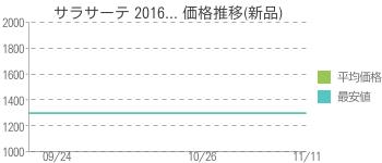 サラサーテ 2016... 価格推移(新品)