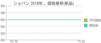 ショパン 2016年... 価格推移(新品)