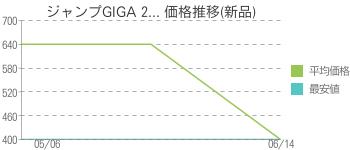 ジャンプGIGA 2... 価格推移(新品)