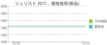 ジュリスト 2017... 価格推移(新品)