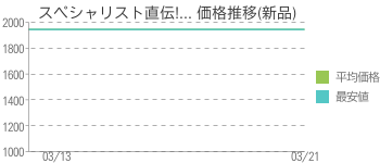 スペシャリスト直伝!... 価格推移(新品)