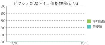 ゼクシィ新潟 201... 価格推移(新品)