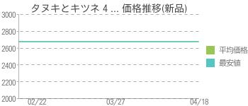 タヌキとキツネ 4 ... 価格推移(新品)