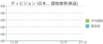 ディビジョン (日本... 価格推移(新品)