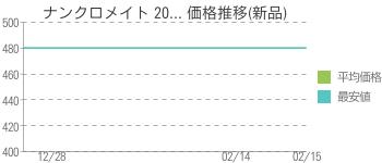 ナンクロメイト 20... 価格推移(新品)