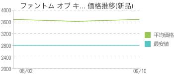 ファントム オブ キ... 価格推移(新品)