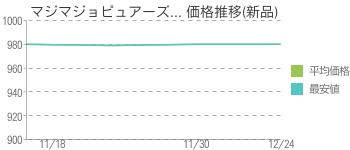 マジマジョピュアーズ... 価格推移(新品)