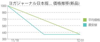 ヨガジャーナル日本版... 価格推移(新品)