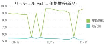 リッチェル Rich... 価格推移(新品)