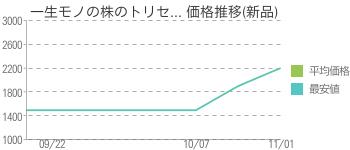 一生モノの株のトリセ... 価格推移(新品)
