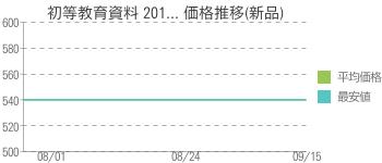 初等教育資料 201... 価格推移(新品)