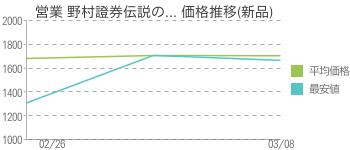営業 野村證券伝説の... 価格推移(新品)