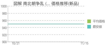 図解 南北朝争乱 (... 価格推移(新品)