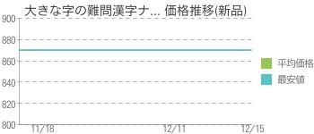 大きな字の難問漢字ナ... 価格推移(新品)