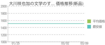 大川咲也加の文学のす... 価格推移(新品)