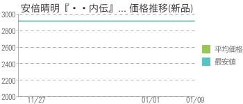 安倍晴明『簠簋内伝』... 価格推移(新品)