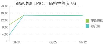 徹底攻略 LPIC ... 価格推移(新品)
