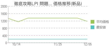 徹底攻略LPI 問題... 価格推移(新品)