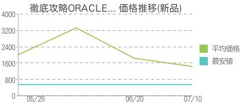 徹底攻略ORACLE... 価格推移(新品)