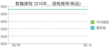 教職課程 2016年... 価格推移(新品)