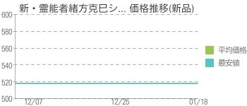 新・霊能者緒方克巳シ... 価格推移(新品)