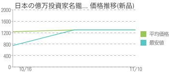 日本の億万投資家名鑑... 価格推移(新品)