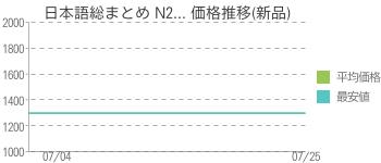 日本語総まとめ N2... 価格推移(新品)