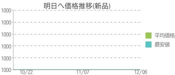 明日へ価格推移(新品)