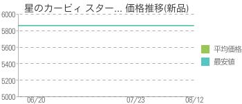 星のカービィ スター... 価格推移(新品)