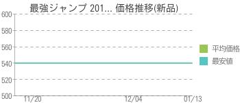 最強ジャンプ 201... 価格推移(新品)