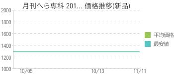 月刊へら専科 201... 価格推移(新品)