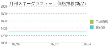 月刊スキーグラフィッ... 価格推移(新品)