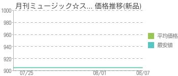 月刊ミュージック☆ス... 価格推移(新品)