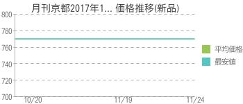 月刊京都2017年1... 価格推移(新品)