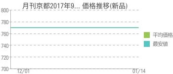 月刊京都2017年9... 価格推移(新品)