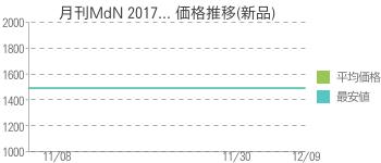 月刊MdN 2017... 価格推移(新品)