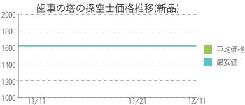 歯車の塔の探空士価格推移(新品)
