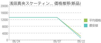 浅田真央スケーティン... 価格推移(新品)