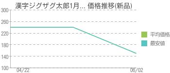 漢字ジグザグ太郎1月... 価格推移(新品)