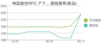 神話創世RPG アマ... 価格推移(新品)