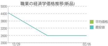 職業の経済学価格推移(新品)