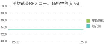 英雄武装RPG コー... 価格推移(新品)