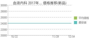 血液内科 2017年... 価格推移(新品)